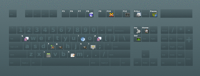 Your keyboard shortcuts painted by Superkb 0.22. Click to see the full image.